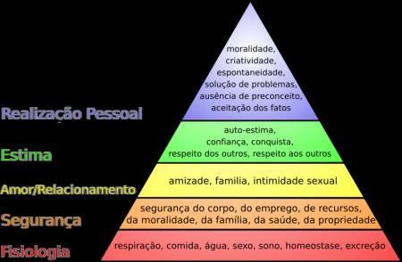 Blog Brand - Elementos da Marca - Filosofia Central